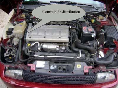 Fiat coup fr distribution coupe fiat 20vturbo t20 for Comparateur garage courroie de distribution
